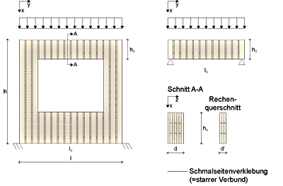 Construction, Design And Building Physics   Calculation And Dimensioning  Basis   Wall Panel Dimensioning   Girders For Door/window Headers To  Ceiling And ...
